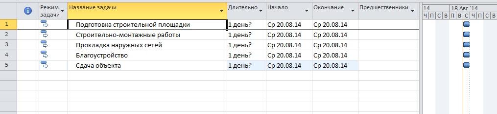 Составление графика проекта - ввод этапов работ