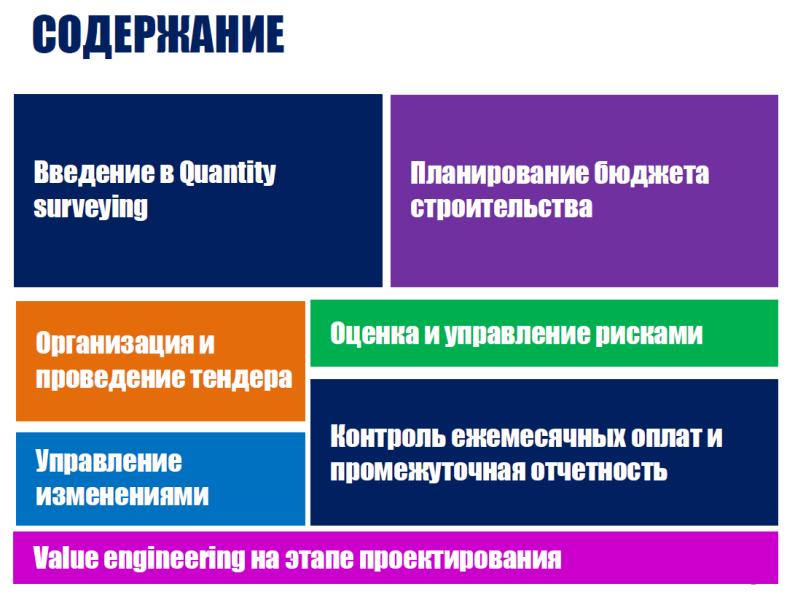 Управление стоимостью строительных проектов